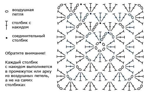 Вязаные крючком чехлы. Схема