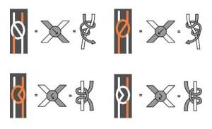 Основные узлы в украшениях из мулине